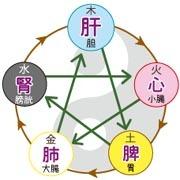 inyougogyou1.jpg